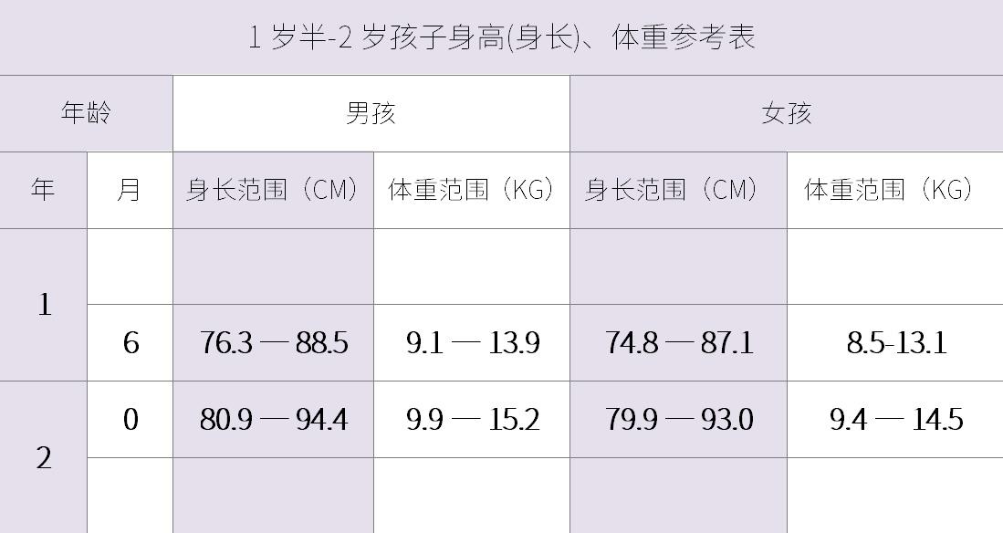 表格1.5-2.jpg